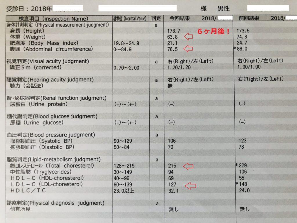 期間工健康診断の写真